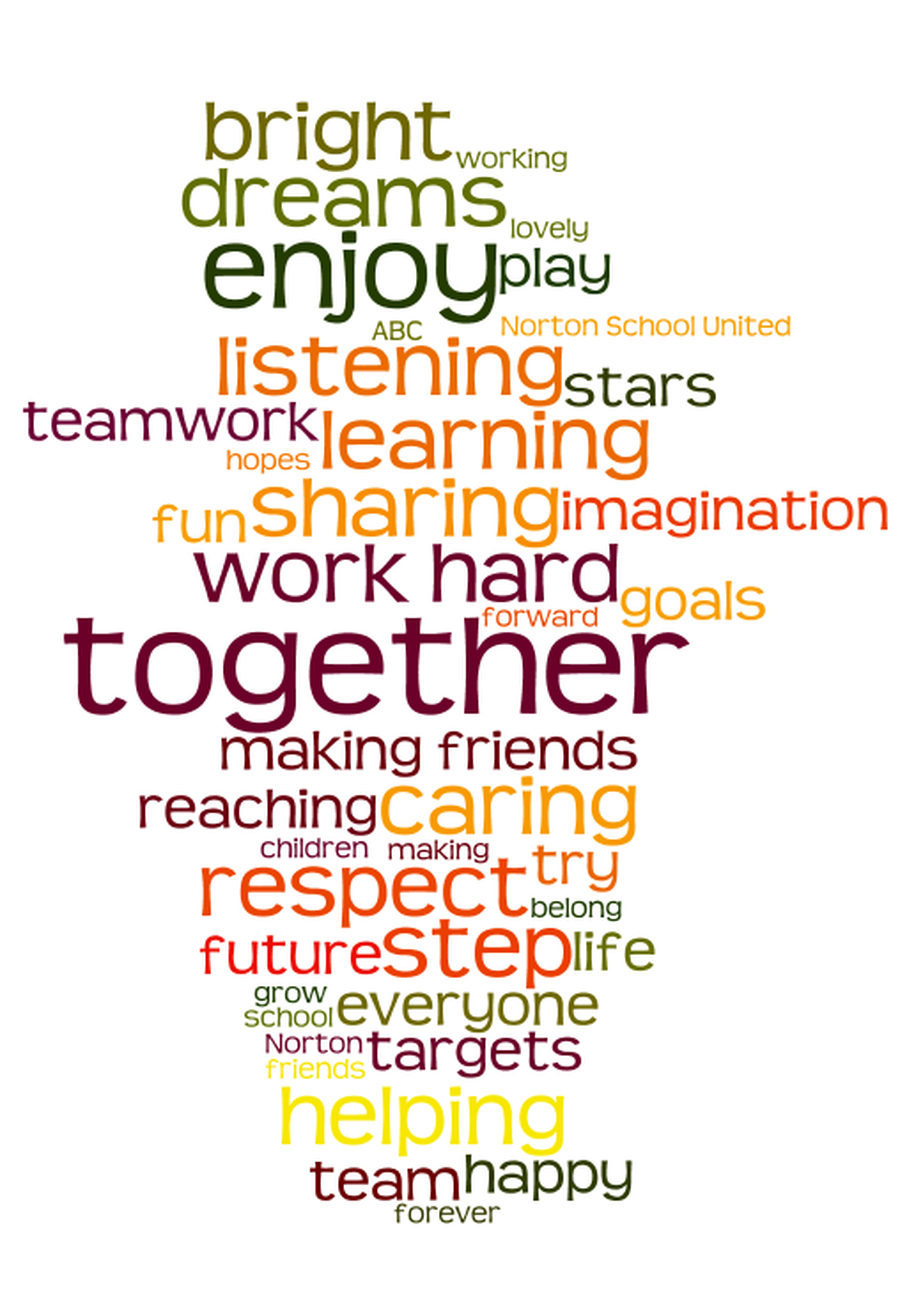 Words generated by our pupils to share their feelings about our school