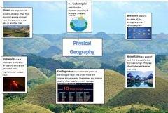 FF Y5F physical geog.JPG