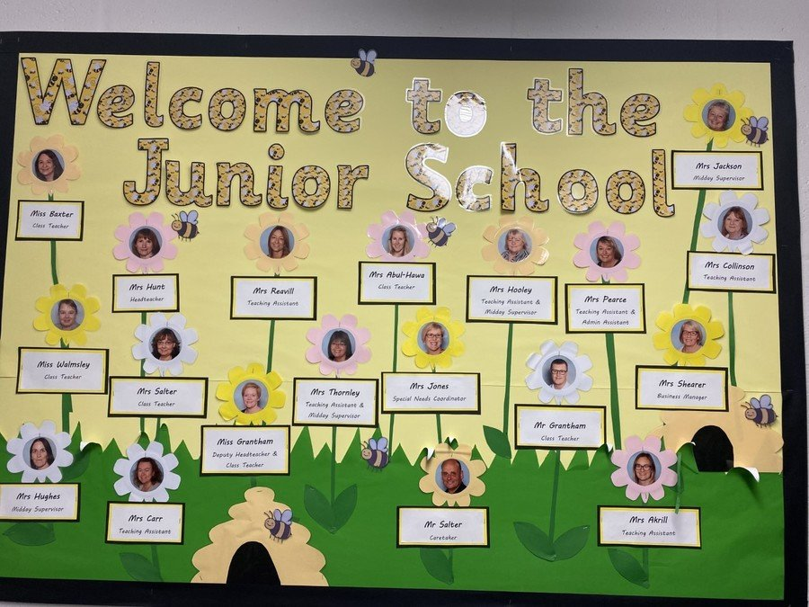 Holton le Clay Junior School  Staff
