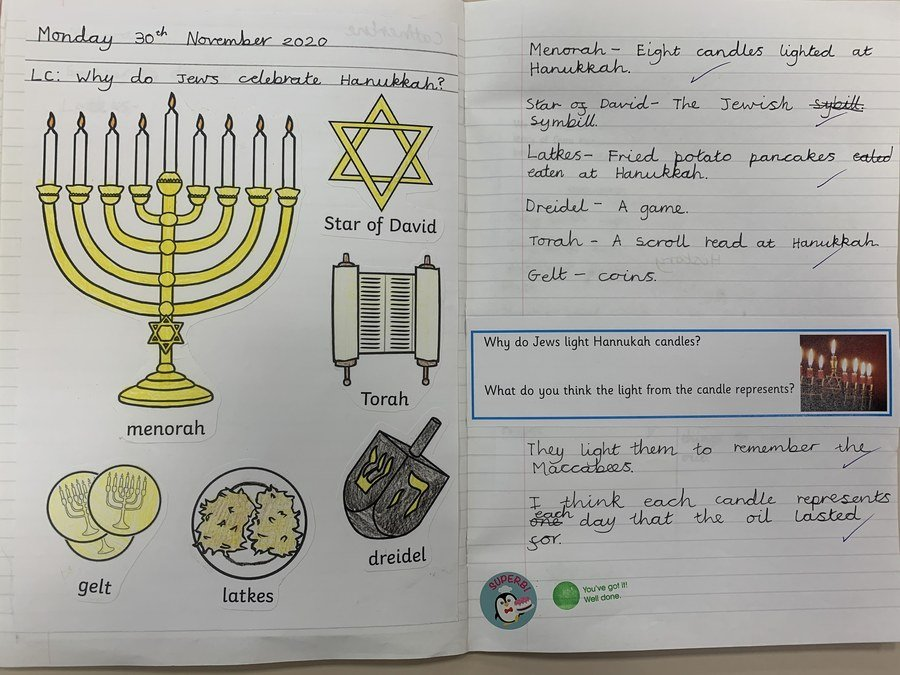 We carefully observe symbols from different religions
