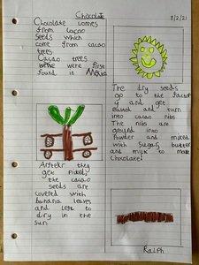 Ralph's chocolate leaflet