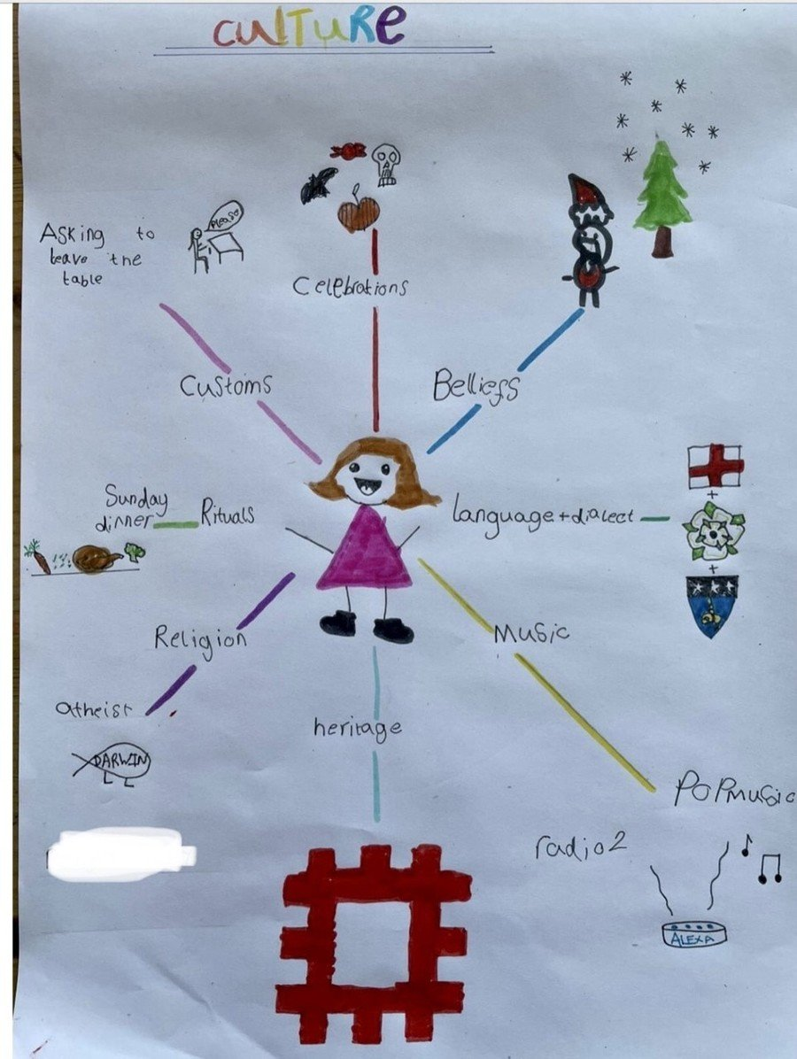 Here are some examples of children sharing their own cultures, during home learning