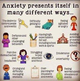 Anxiety Presentation.JPG