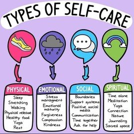 Types of Self-Care.jpg