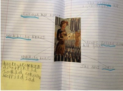 Year 2's Writing build up based on a shared text 'One Boy's War'