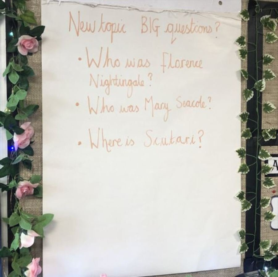 Big Questions for Easter break
