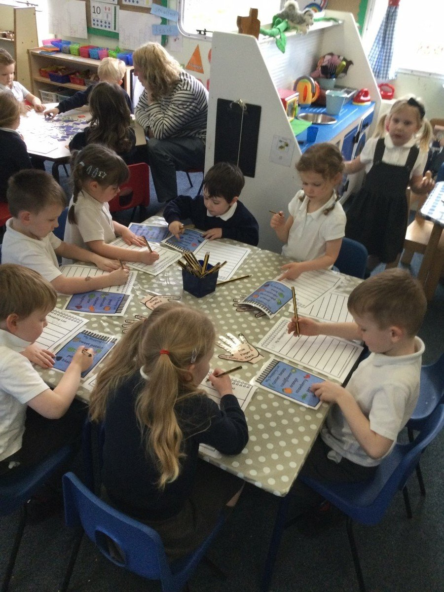 Writing in groups