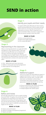 Green Illustration Butterfly Timeline Infographic.png