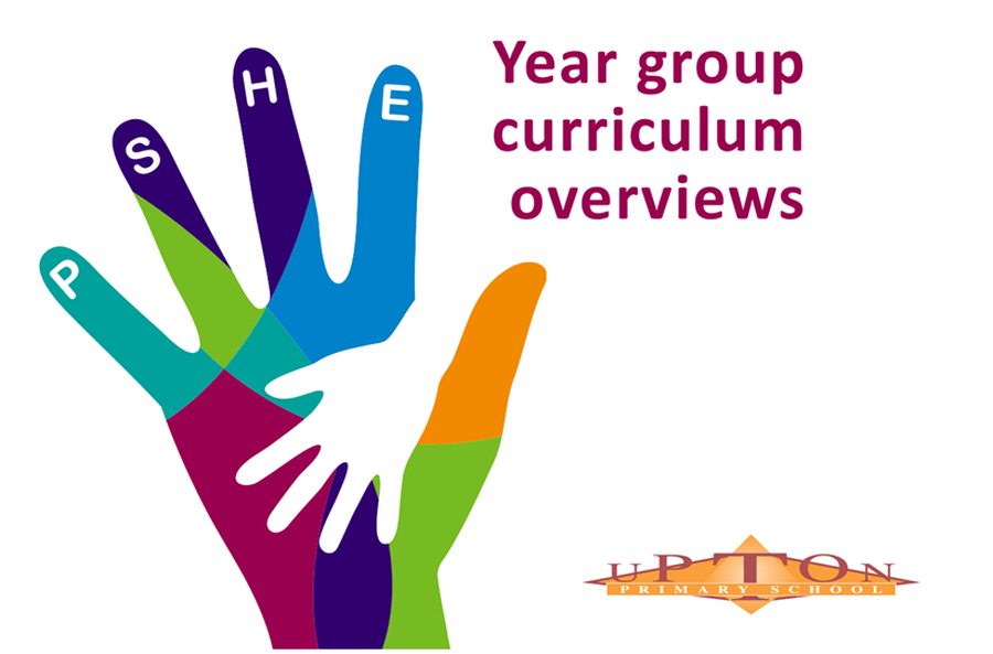Click here to view year group curriculum overviews