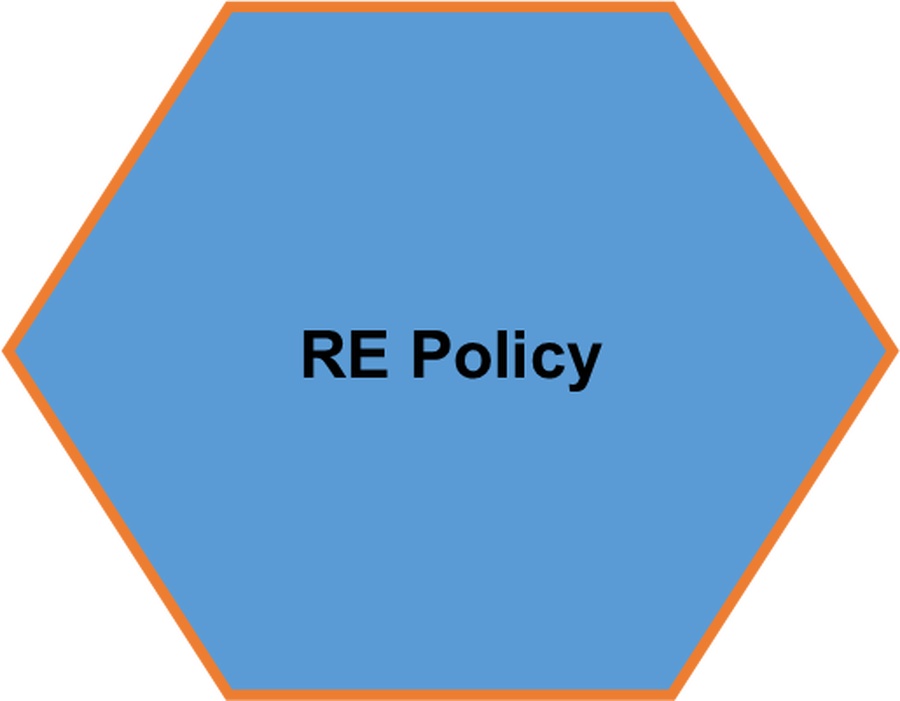 Click here to see our RE Policy