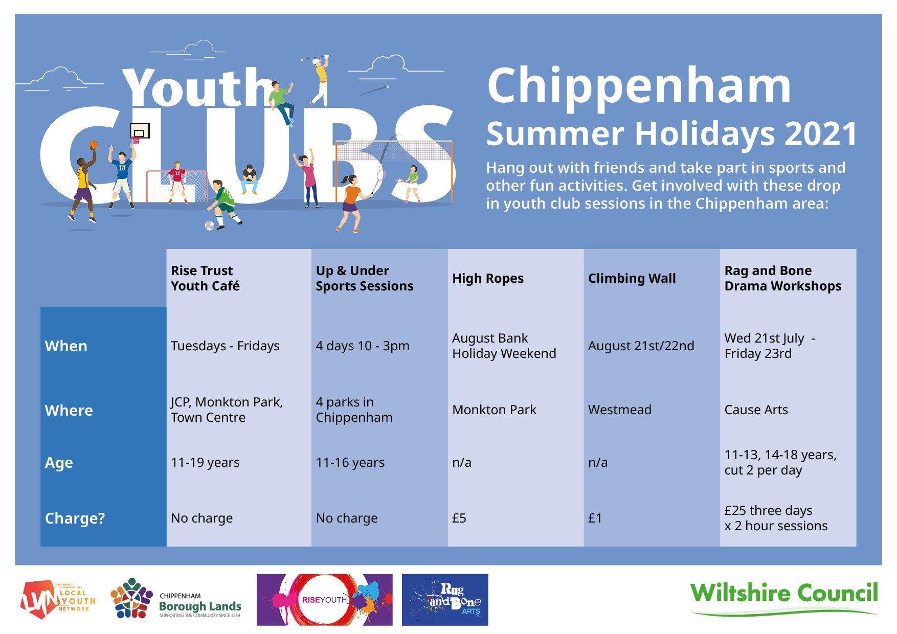 Chippenham Summer Youth Club
