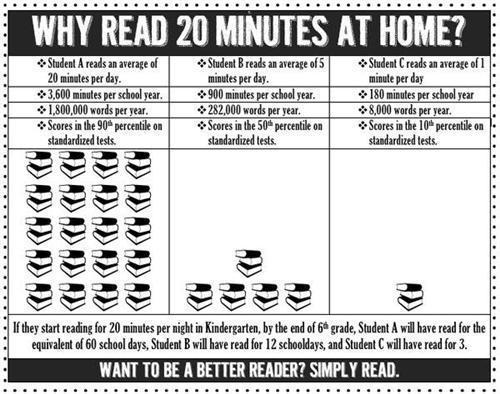 20 MINS READING