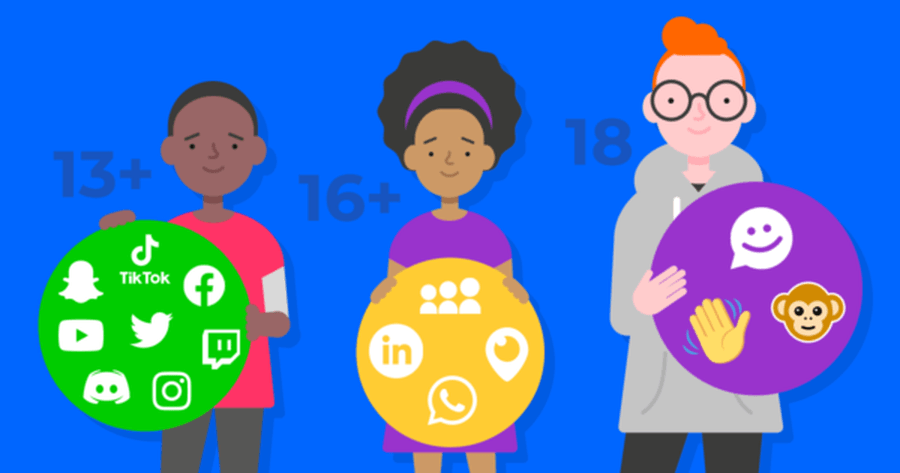 At what age can my child start social media?