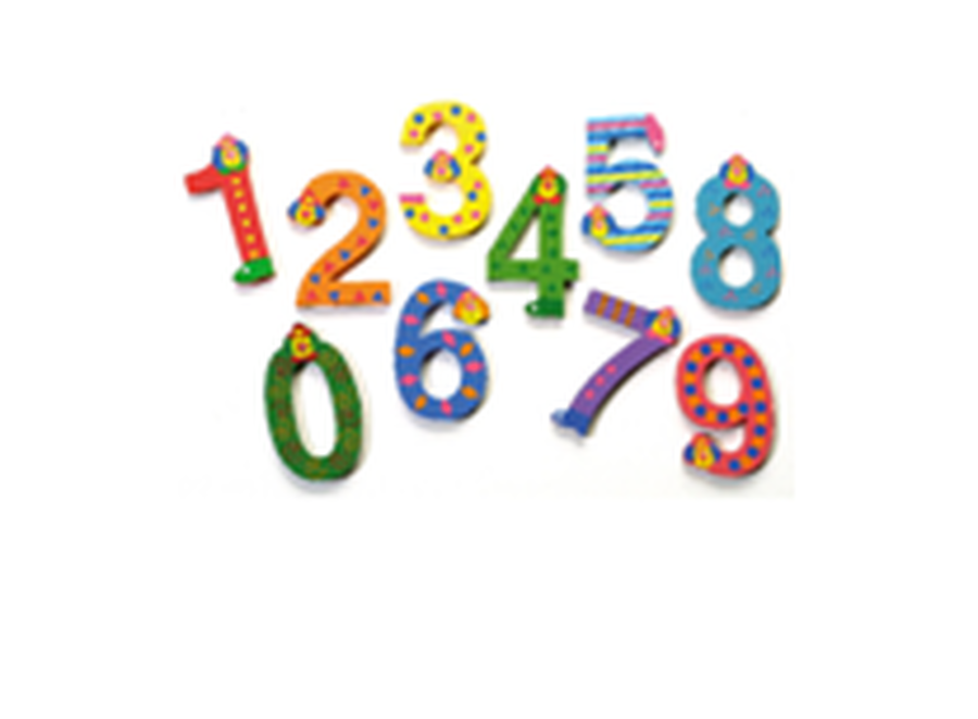 Click on the image above for help with number formation