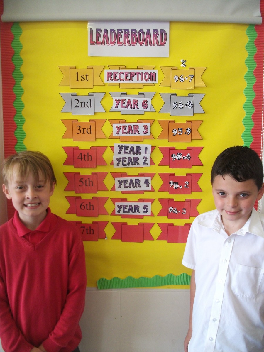 Two of our Attendance Champions at work