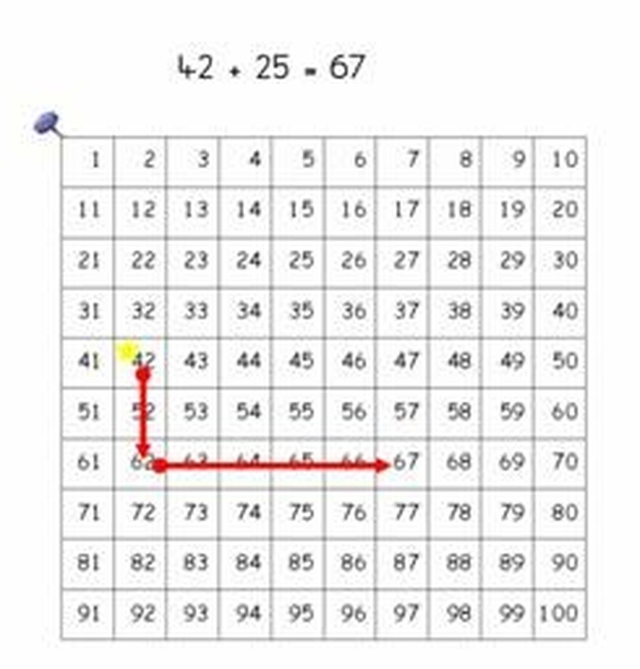Using a Number Square