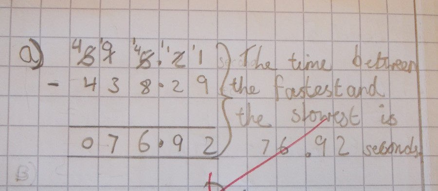 Link to our progression in subtraction pages