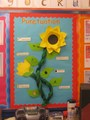 Our Punctuation Flower. Have you remembered finger spaces?