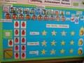 Numeracy display - Mr Saunders