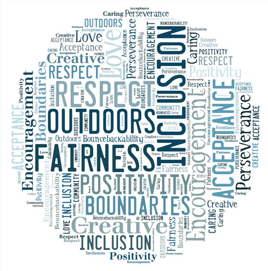 Hungerford Primary Academy Word Cloud