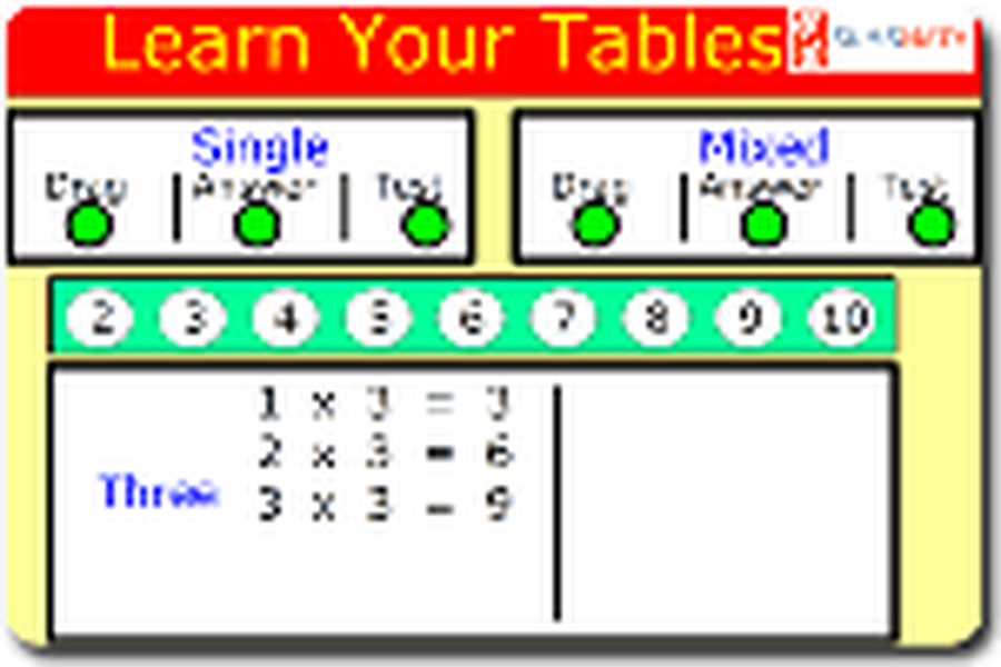 Learn your tables