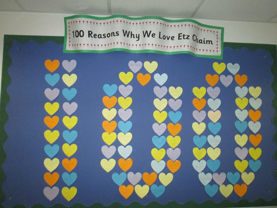 100 Day Activities 2014