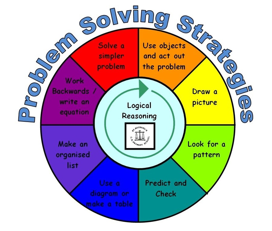 st michael s church of england primary school problem solving