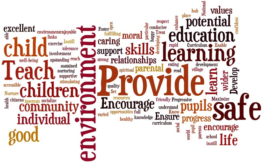 Thank you to all the parents who shared their views on the aims of the school. Here is the Wordle Version!