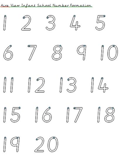 Number Formation Worksheets - Delibertad