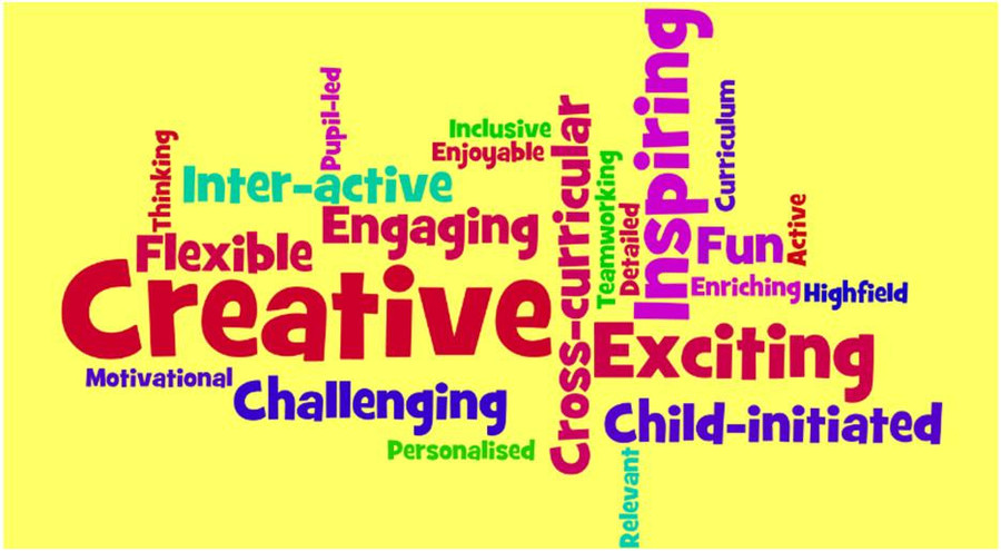 creative curriculum The creative curriculum for preschool is an early childhood curriculum that focuses on project-based investigations designed to foster social/emotional, physical, cognitive, and language development in children.