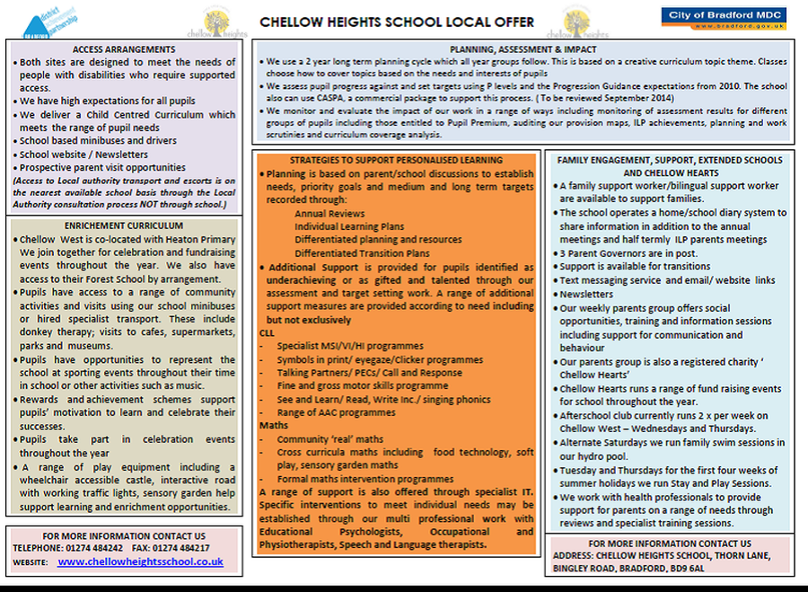 Chellow Heights Special School Local Offer