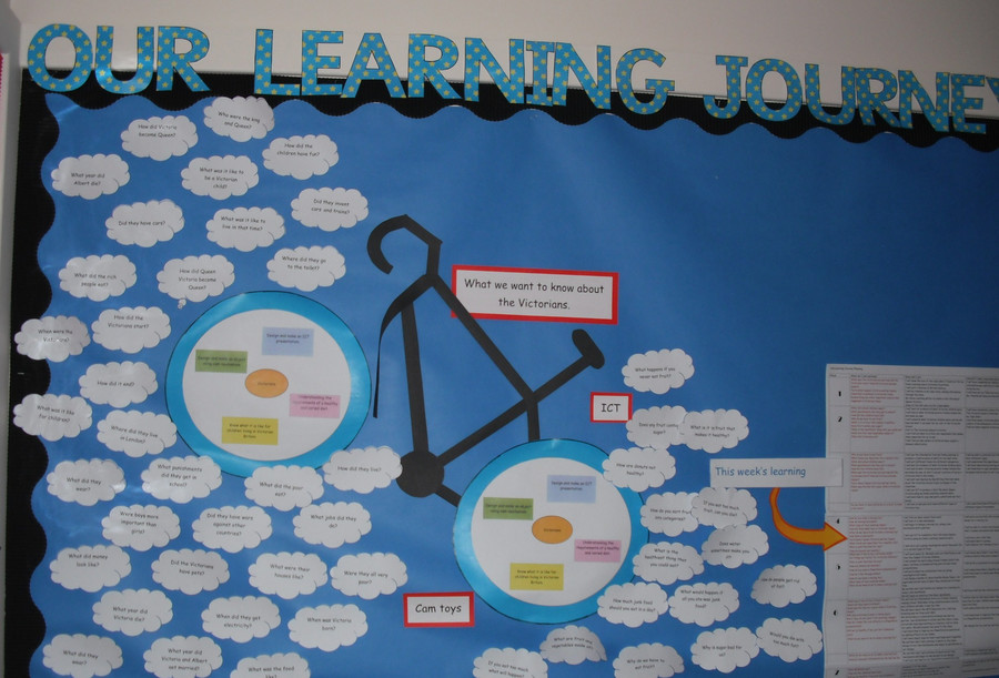 Project and Enquiry Based Learning