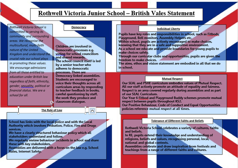 click to the British Value Statement
