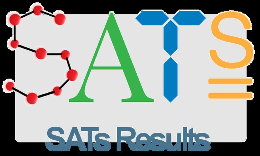 SATs Results 2017