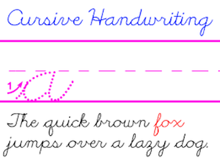 Letter Formation Sheet
