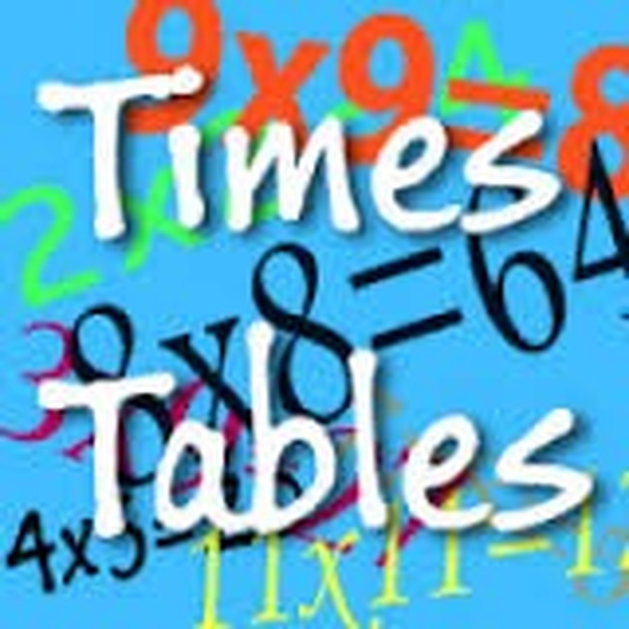 Times Tables Practice Sheet