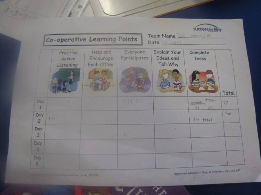 Our learning behaviours