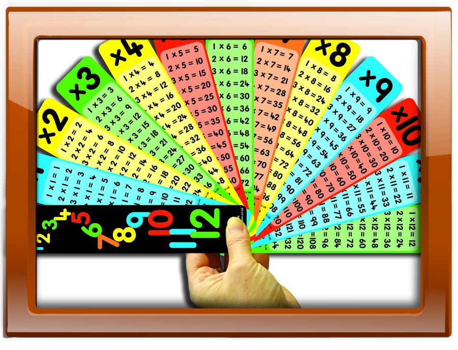 Practise your times tables with this game!