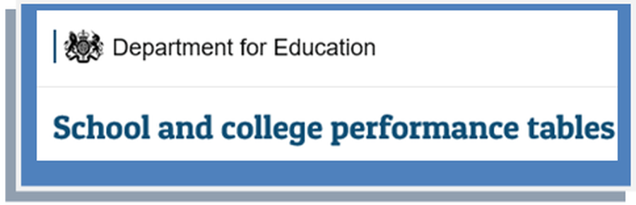 Compare our school's performance with others here
