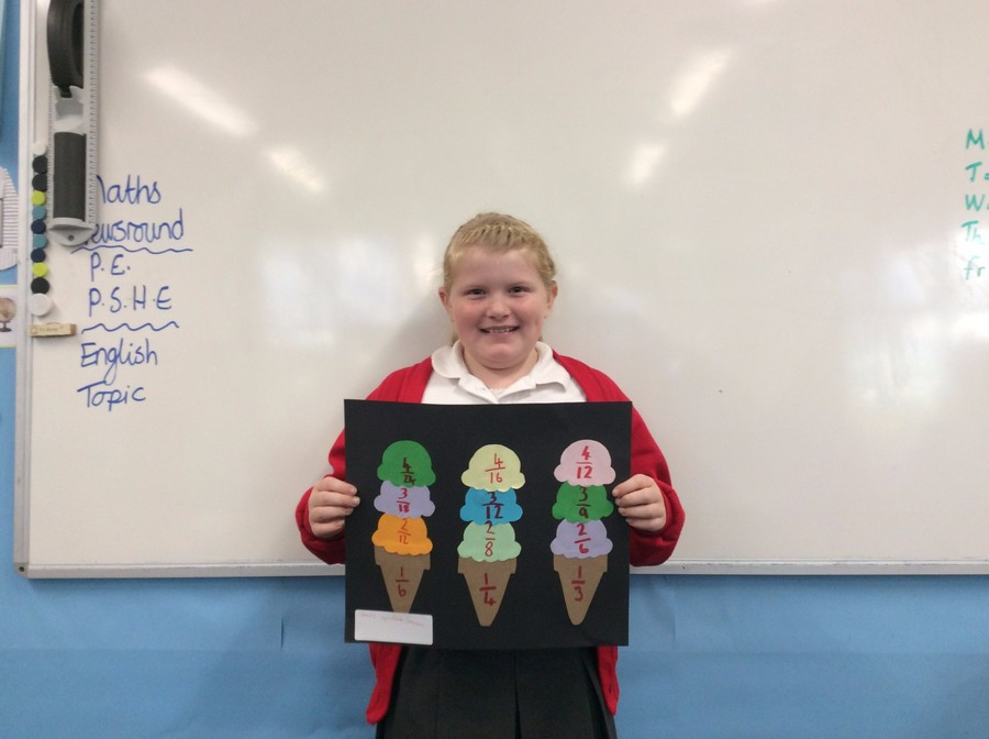 Equivalent fraction ice-creams