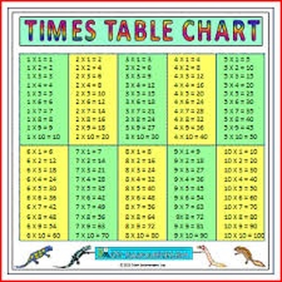 Click the image to access games to help you with your Times Tables