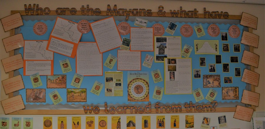 Learning Challenge Curriculum Board