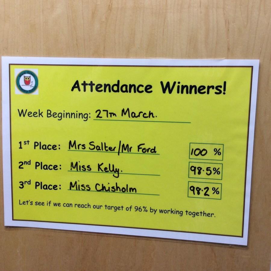 Attendance Winners - 27 March 2017