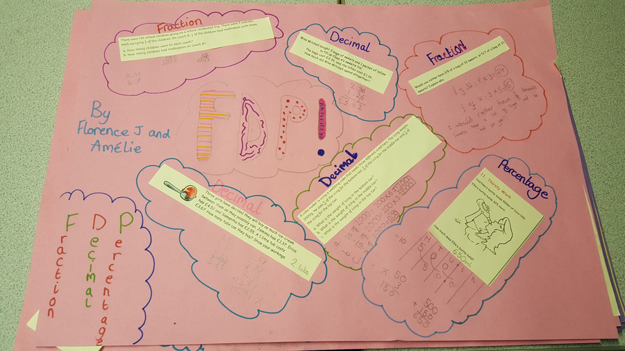 Class 3's FDP posters