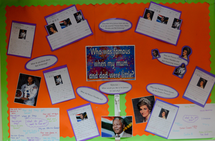 Learning Challenge Curriculum Board Summer 1