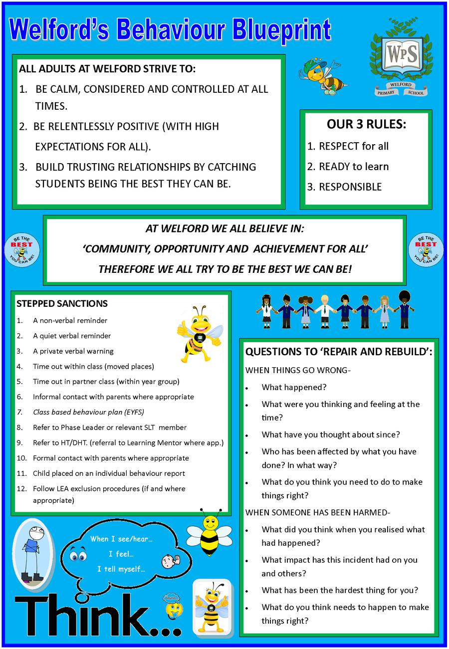 Welford primary school behaviour blueprint behaviour blueprint malvernweather Images