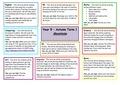 Curriculum Overview autumn 1.jpg
