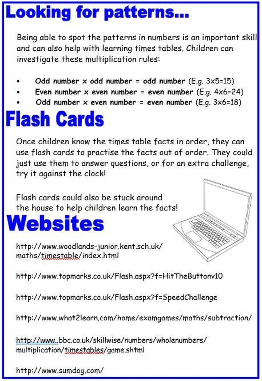 The pilgrim school maths support interactive multiplication square gamestrikefo Choice Image