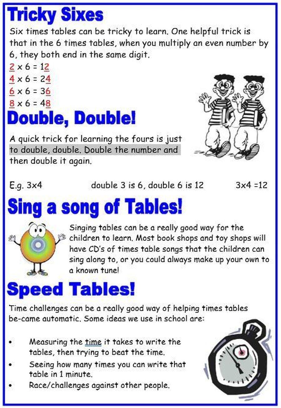 The Pilgrim School - Maths Support