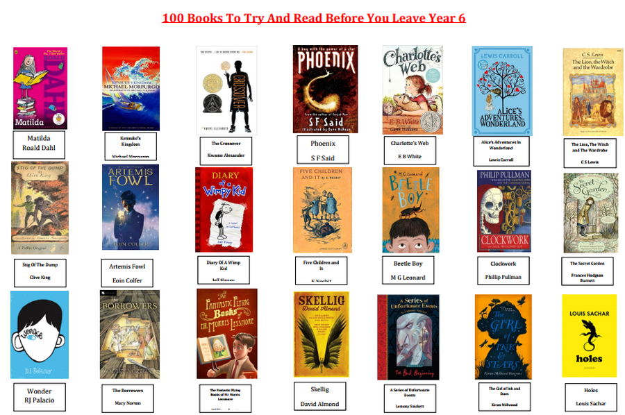 Click on the picture for a link of suggested reading books for children in Year 6
